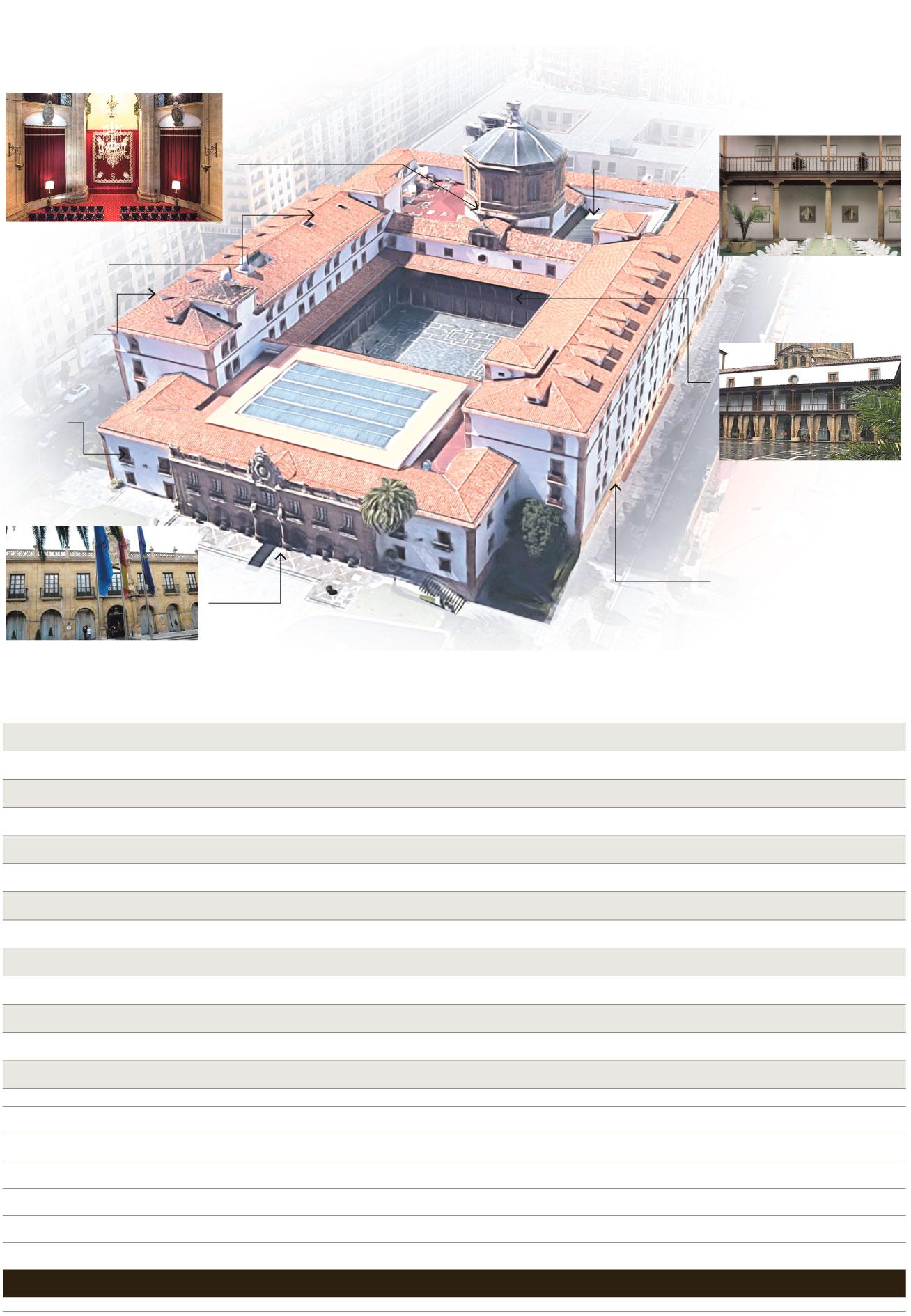 1618911771 intervenciones recogidas en el plan director del hotel de la reconquista 1
