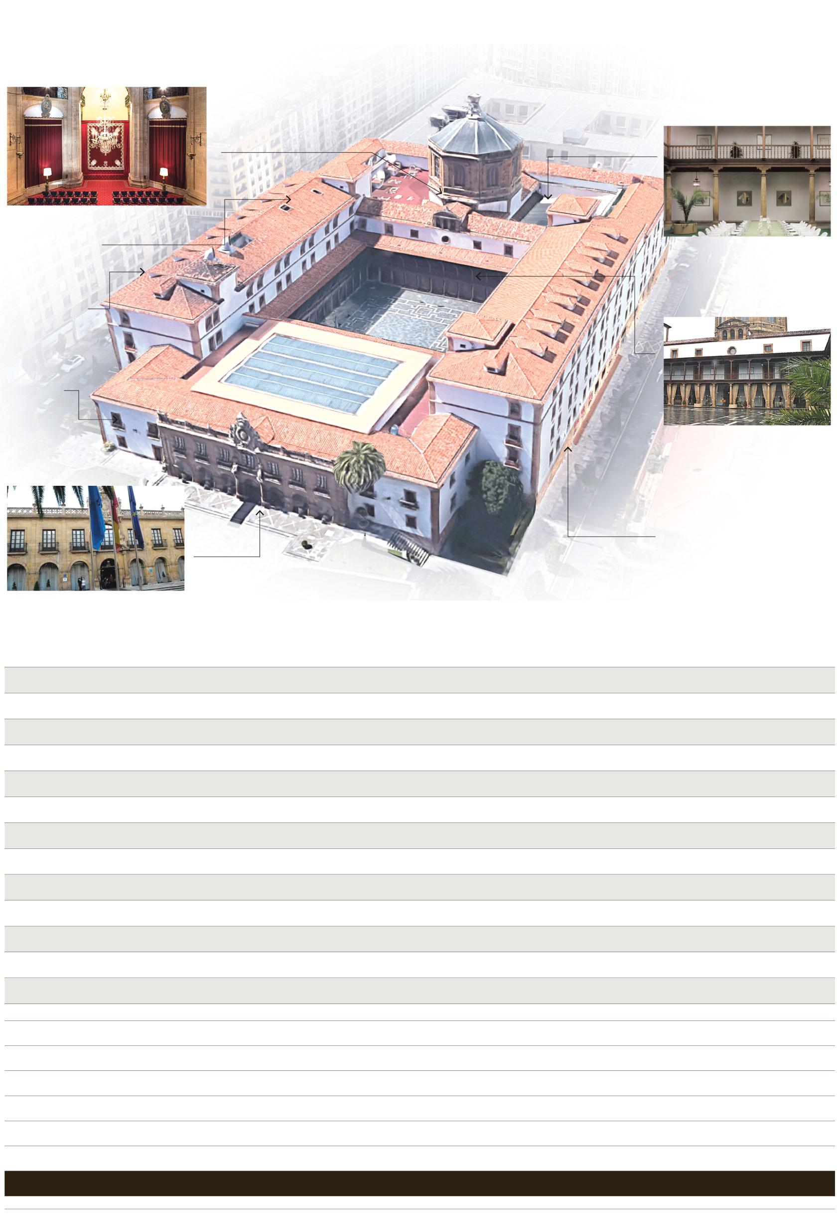 1618911771 intervenciones recogidas en el plan director del hotel de la reconquista 2