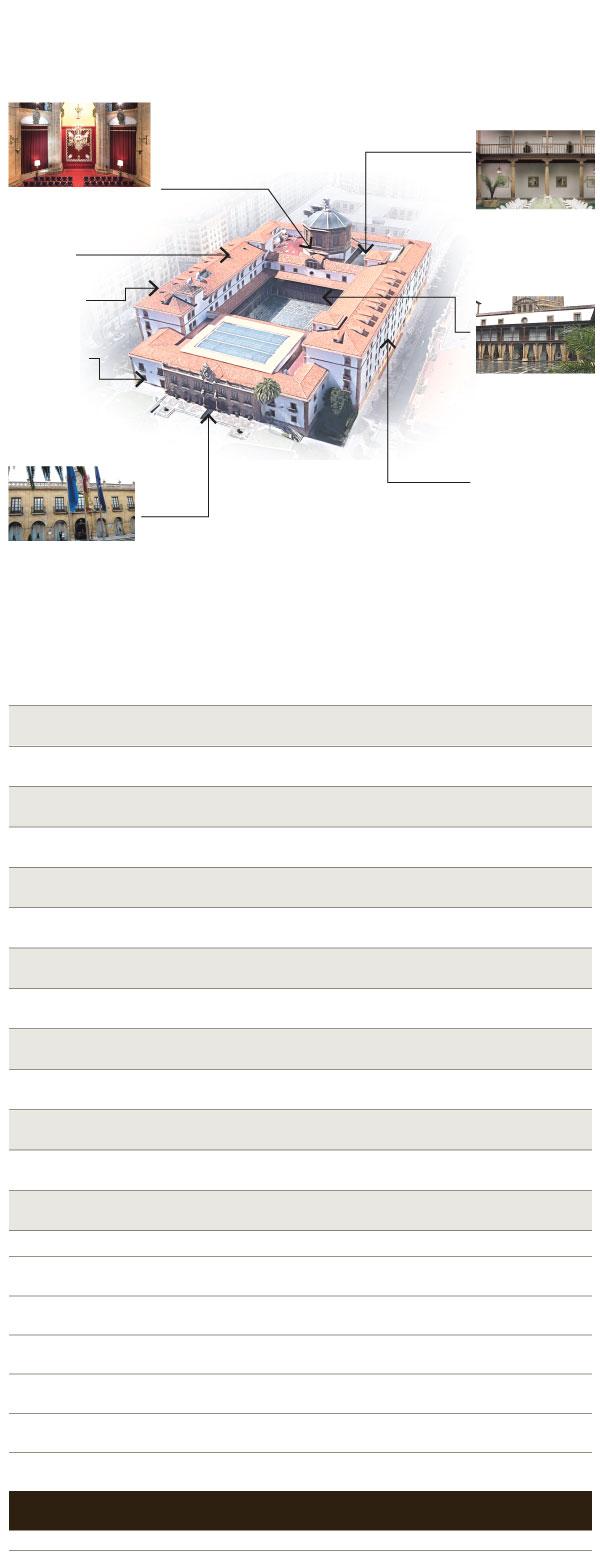 1618911771 intervenciones recogidas en el plan director del hotel de la reconquista 3